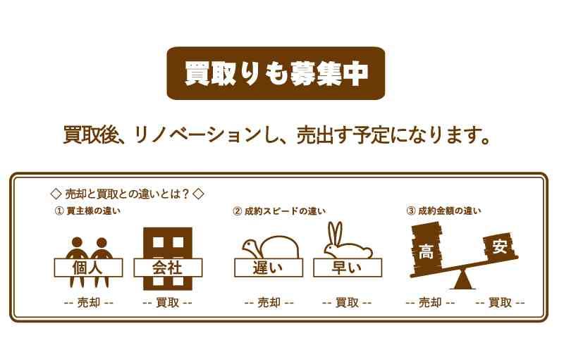リノベ不動産は「古いまま」の物件を買いたいお客様に選ばれています!